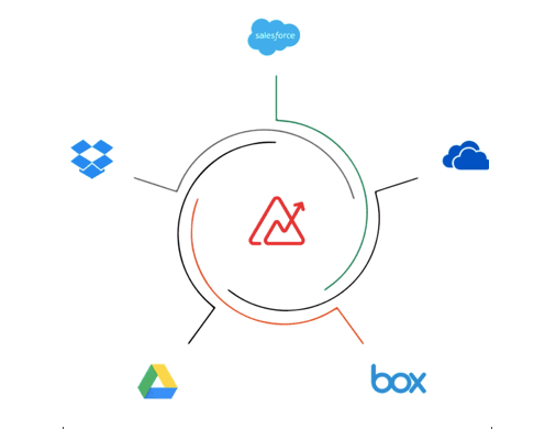 Zoho Analytics and Business Intelligence- analytics