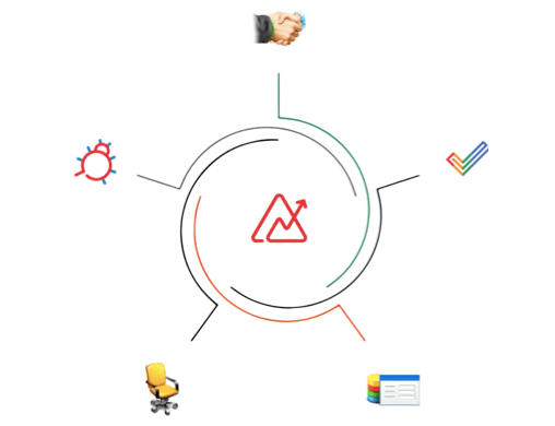 Zoho Analytics and Business Intelligence- connectors
