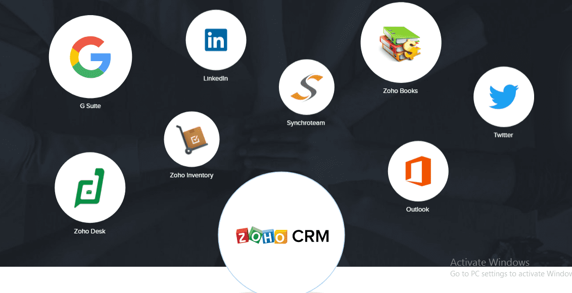 Zoho Life Science CRM- apps integration