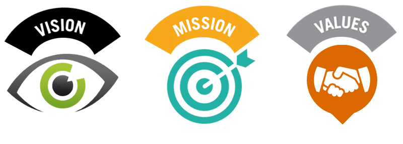 Nexivo mission vission and values